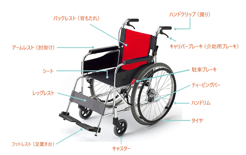 車椅子部位名称