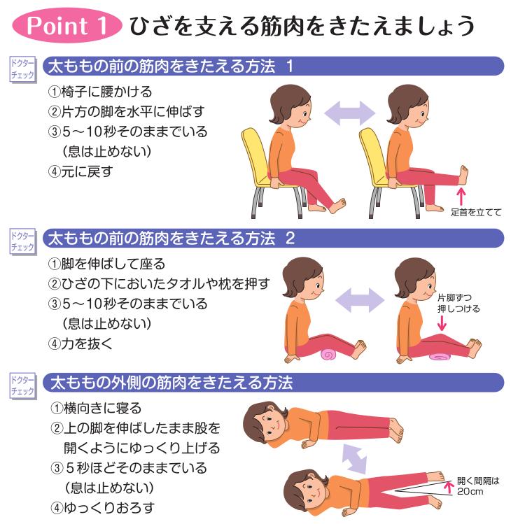 変形性膝関節症の筋トレ